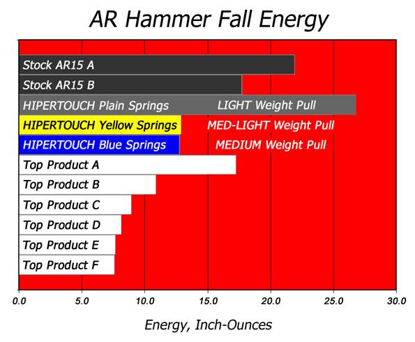 HIPERTOUCH Hammer Fall (595x490)